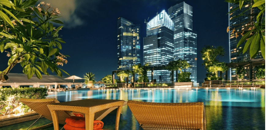 Singapore Real Estate market